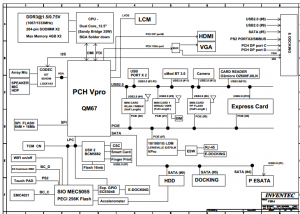 Dell Latitude E6220 Block Diagram