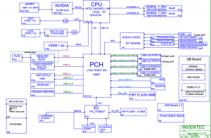 HP Envy TouchSmart 15 Block Diagram