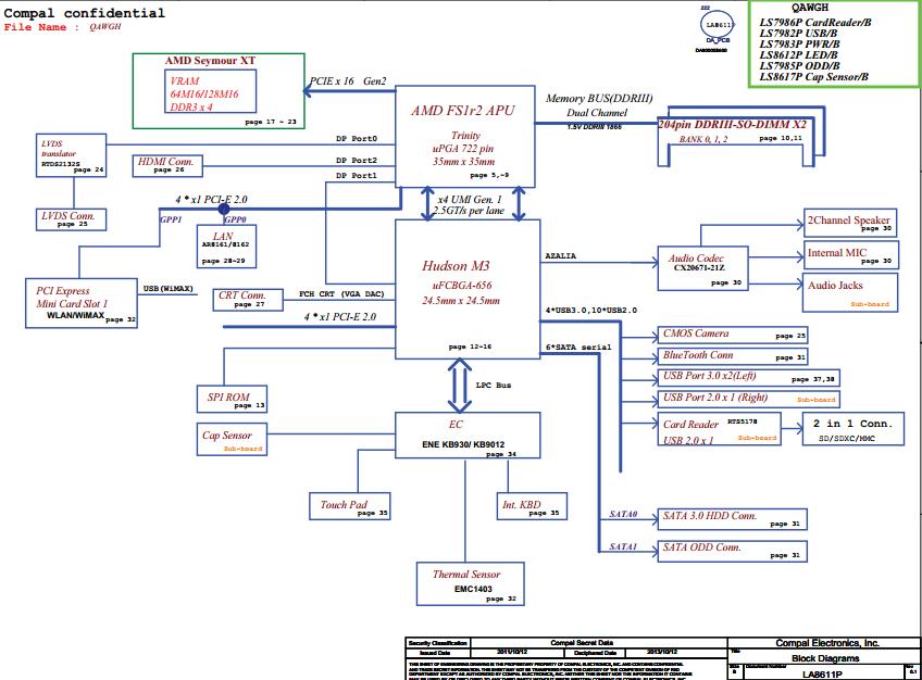 Lenovo Ideapad N586 Schematic  Qawgh La