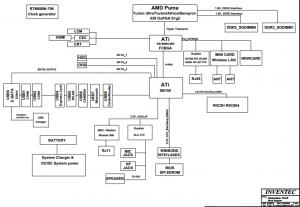 Toshiba Satellite L500 L505 Block Diagram