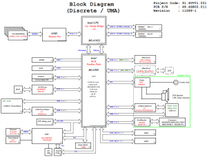 Dell Inspiron 14z-5423 Block Diagram