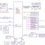 Dell Inspiron 3537 schematic,VBW00 LA-9981P