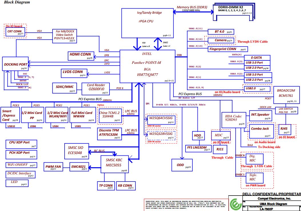Dell Latitude E5530 Schematic  Compal La