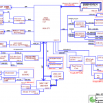 Dell Latitude E7240 schematic, Compal VAZ50 LA-9431P
