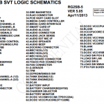 Lenovo ThinkPad X240 Schematics, Rogue-2 SHB SVT LOGIC