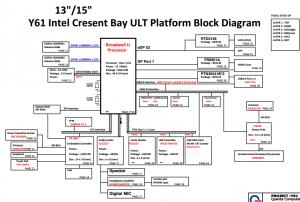 HP Envy X360-A Series Block Diagram