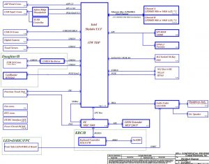 DELL XPS 13 9350  Block Diagram AAZ80 LA-C881P