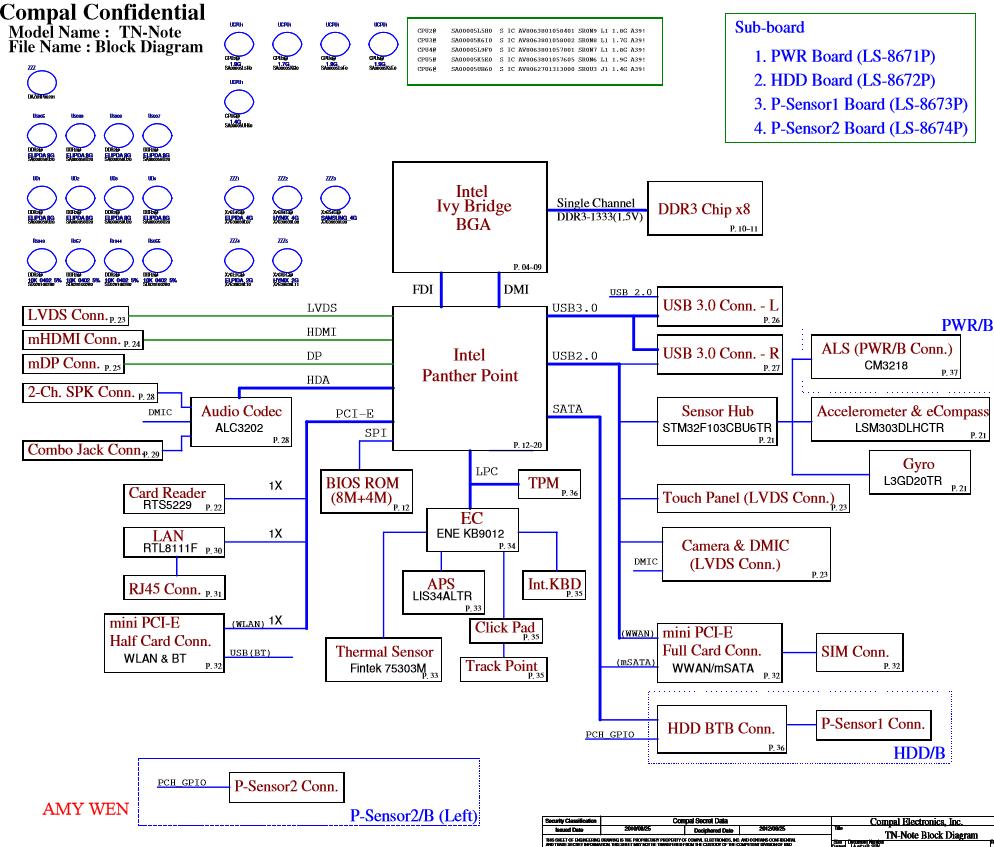 Lenovo Thinkpad S230u Schematic  Compal La-8671p