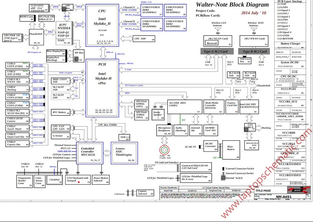 Lenovo Thinkpad P50 (LCFC NM-A451) Block Diagram