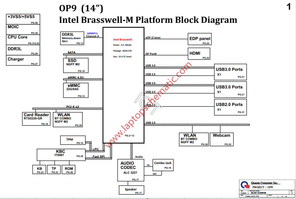 HP Stream 14 DA0P9MB16D0 Block Diagram