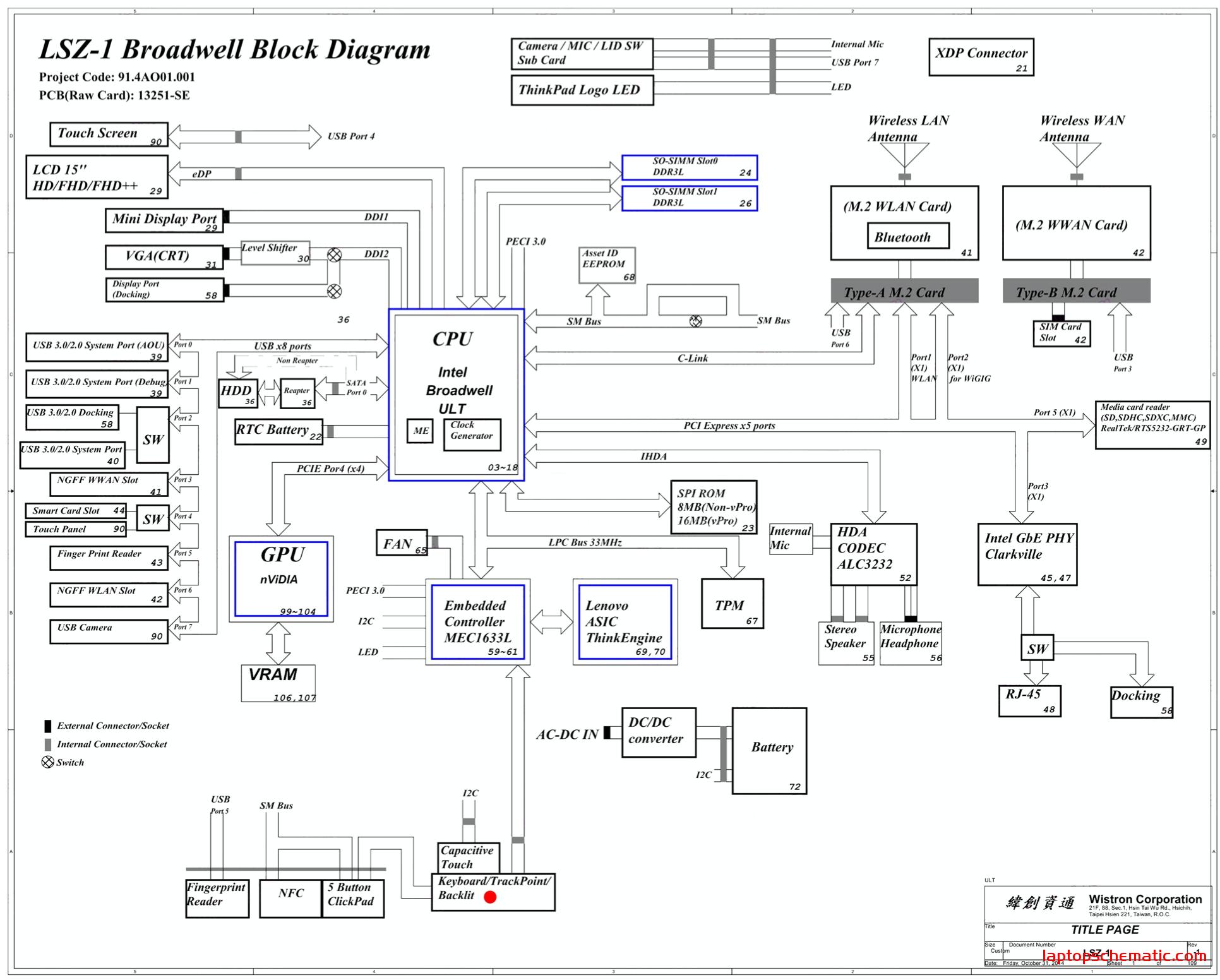 Lenovo Thinkpad T550 W550s Schematic  U0026 Boardview  U2013 Laptop
