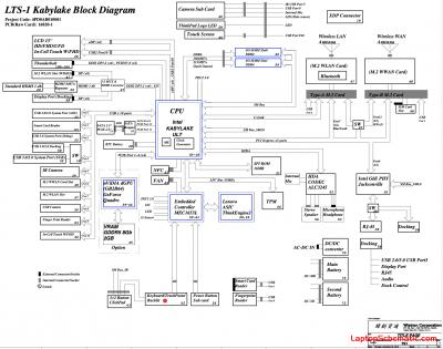 Thinkpad T570 Block Diagram