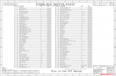 "Macbook Pro 15""(820-00281) Schematic Table of Contents"