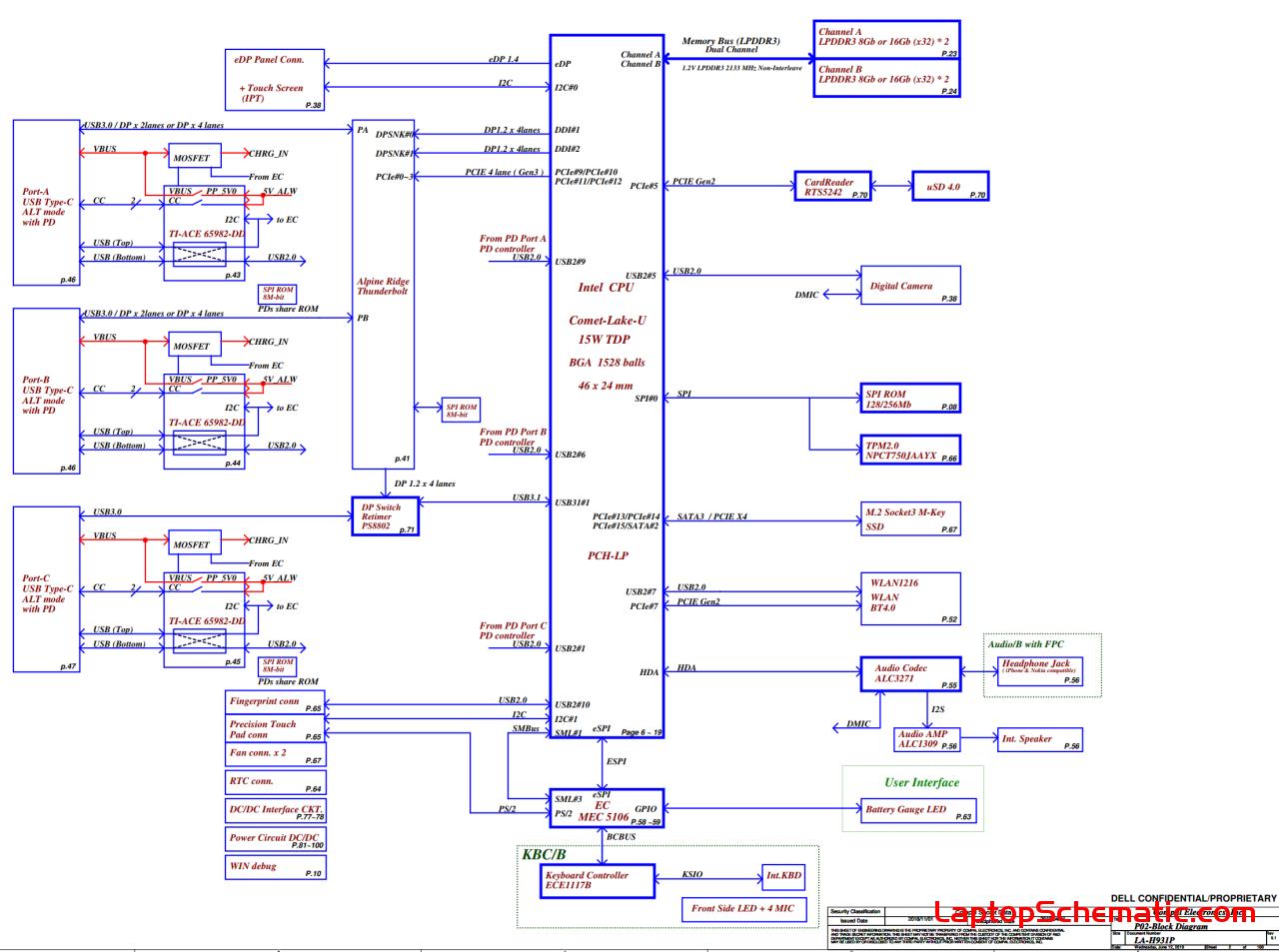 Dell Xps 13 7390 Schematic Diagram  Compal La