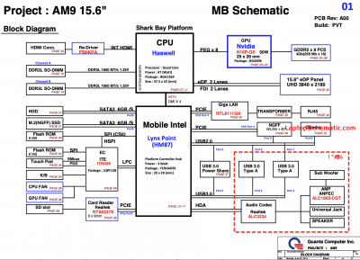 Dell Inspiron 15 7559 AM9 Block Diagram