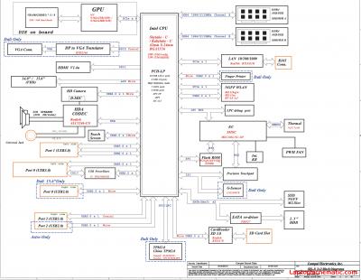 Dell Inspiron 15 7560 14 7460 Block Diagram