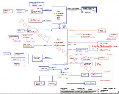 Dell Inspiron 15 Gaming 7567 LA-D993P Block Diagram