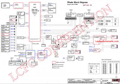 Lenovo Thinkpad T480 NM-B501 Block Diagram