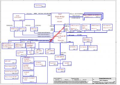 Acer Aspire 5750 Block Diagram