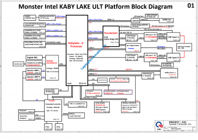 HP X360 15-BL 15T-B Schematic Quanta X32 Block Diagram