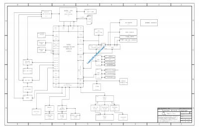 Apple MacBook Pro 15 A1286 820-2915 Block Diagram