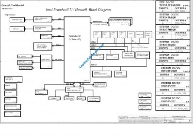 HP HP ProBook 440, 450 G2 Schematic LA-B181P