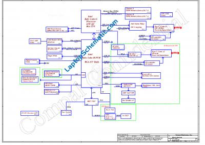 Dell XPS 15 9575 DAZ10 LA-F211P Block Diagram