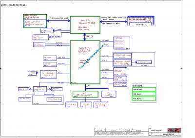 Lenovo Ideapad Y700-15ISK Y700-17ISK NM-A541 Schematic