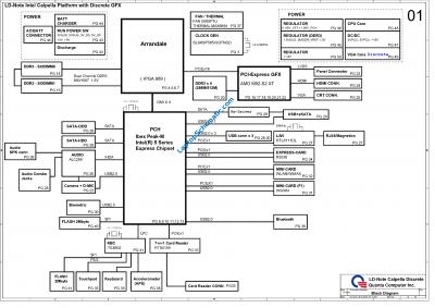 Lenovo Thinkpad E40 Intel (Discrete) Schematic GC5