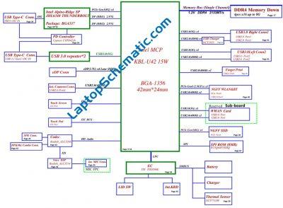 Lenovo Ideapad 720S-13IKB NM-B491 Schematic