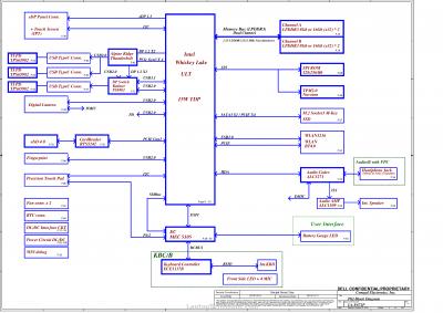 Dell XPS 13 9380 Compal LA-E672P EDO30 Schematic